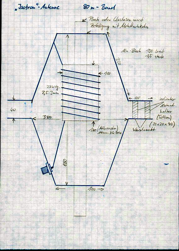 antennen tools. Black Bedroom Furniture Sets. Home Design Ideas